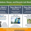 """UVA Green Labs """"Reduce, Reuse and Recycle"""" Event Series"""